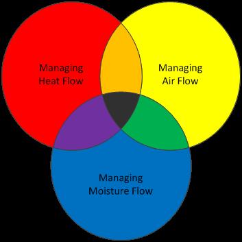 circle-chart