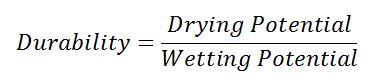 Equation Capture